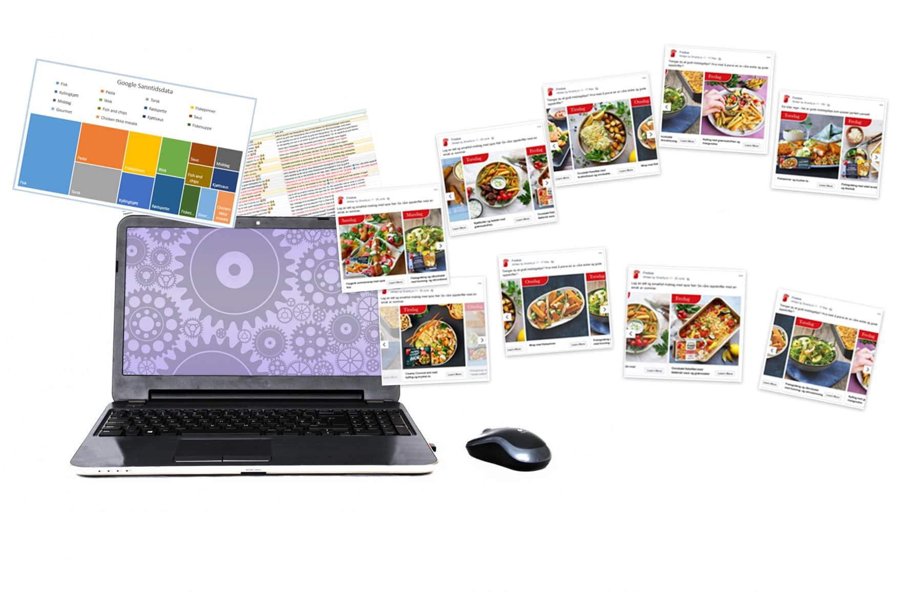 Sammensatt bilde av data inn i laptop, maskineri går rundt, strømmer av bannere med middagsoppskrifter kommer ut. Gull-vinner case Performance Innovation 2020